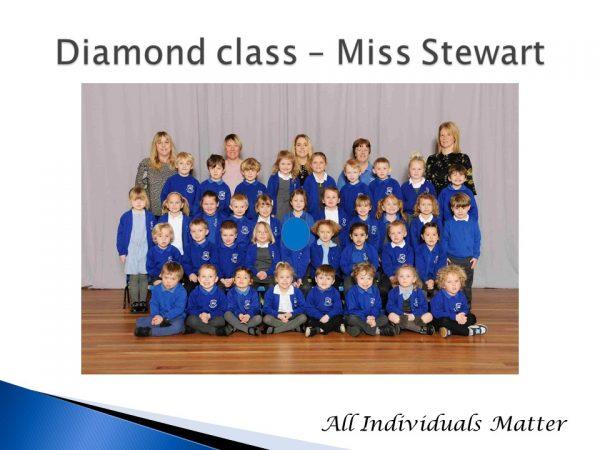 Slide 9 Diamond 2021